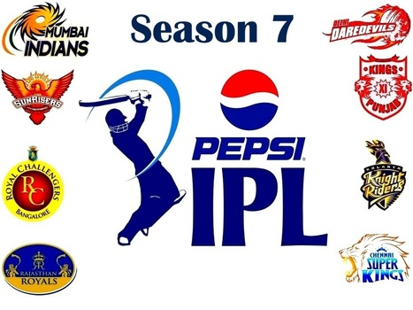 Who will win IPL 2014 ? | Googly Mania | Scoop.it