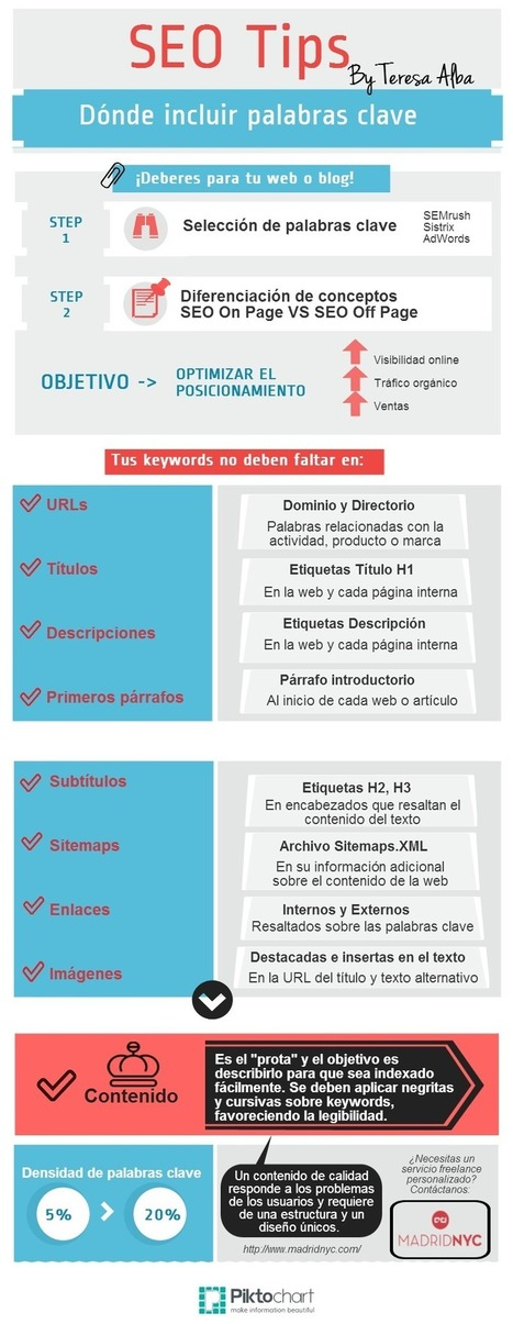 Consejos SEO: dónde incluir palabras clave #infografia #infographic #seo | Seo, Social Media Marketing | Scoop.it