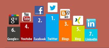 Die Social-Media-Nutzung unter Journalisten | MEDIACLUB | Scoop.it