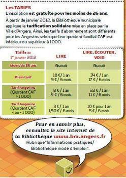 Des tarifs solidaires pour la Bm d'Angers | enssib | BiblioLivre | Scoop.it