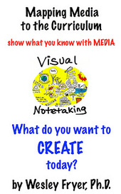 Visual Notetaking » Show What You Know with Media | Language Hippodrome | Scoop.it
