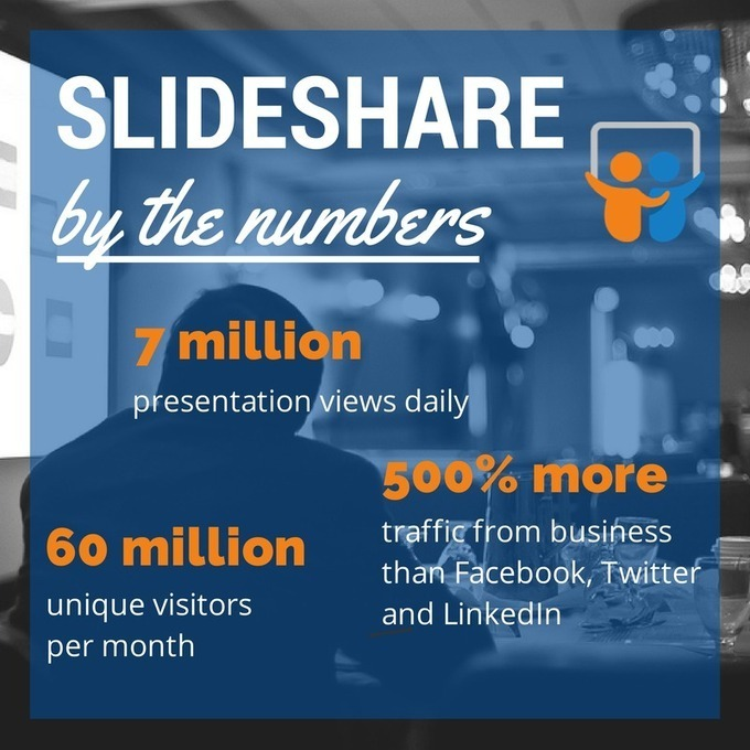 How to Create a 5,000 View SlideShare in 10 Minutes