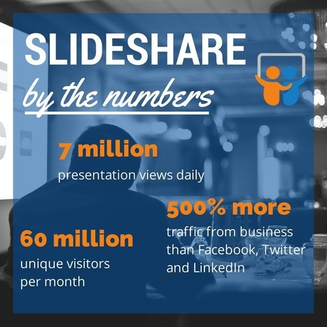 How to Create a 5,000-View SlideShare in 10 Minutes | SM | Scoop.it