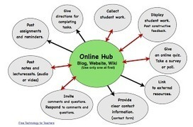 Free Technology for Teachers: Creating Blogs and Websites | Digital Literacy | Scoop.it