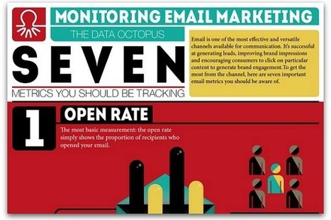 Infographic: Email marketing metrics you should track | Communication Advisory | Scoop.it