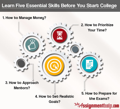 Learn Five Essential Skills Before You Start College | Assignment Help | Scoop.it