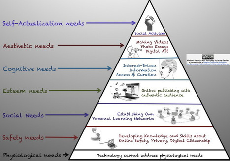 Addressing Maslow's Hierarchy of Needs with Technology | Bibliotecas Escolares & boas companhias... | Scoop.it