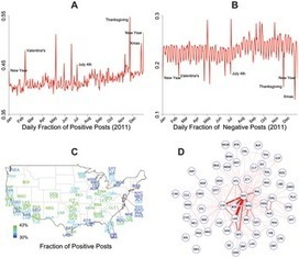 Detecting Emotional Contagion in Massive Social Networks | Exploring complexity | Scoop.it