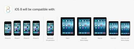 iOS 8 ya es oficial, estas son todas sus novedades | Noticias Sistemas Operativos para Móviles | Scoop.it