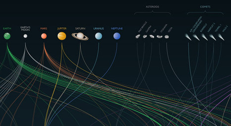 JPL Infographics Site Wants You and Your Creativity - Jet Propulsion Laboratory | Visualization Gallery | Scoop.it
