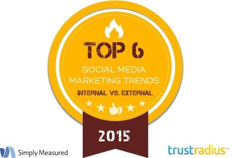 Top 6 Social Media Marketing Trends for 2015, Internal vs External | Digital Media | Scoop.it