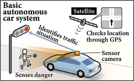 Osaka likely to OK Google test of autonomous car | Autonomous Vehicle Impacts | Scoop.it
