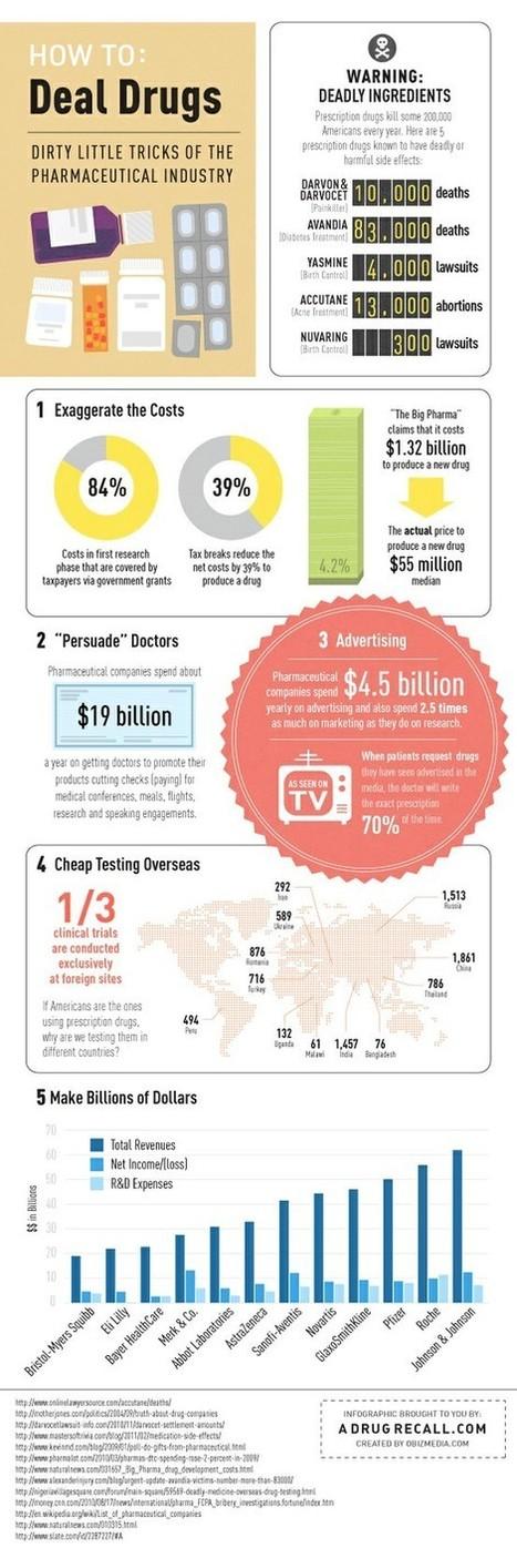 Consumer Healthcare Trends   Indian Healthcare Patient Success Stories   Scoop.it