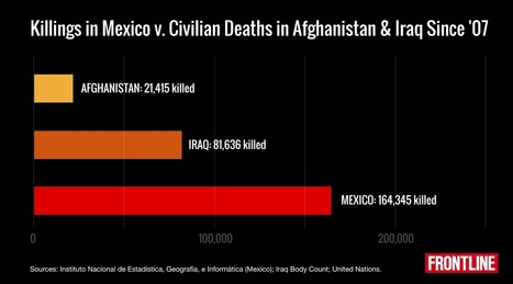 The Staggering Death Toll of Mexico's Drug War – Drug Lord: The Legend of Shorty - FRONTLINE | SocialAction2015 | Scoop.it