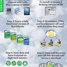 Cloud Computing: A Green Technology