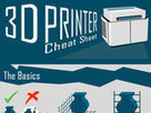 3D printing infographic - from auto parts to s*x toys | Best looking infographics | Scoop.it