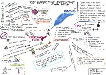 Sketchnoting The Effective Executive - David Bolton Strikes Again | SKETCHNOTING | Scoop.it