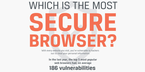 Which Web Browser Is The Most Secure? | Edtech PK-12 | Scoop.it