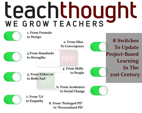 8 Switches To Update Project-Based Learning In The 21st Century - @TeachThought | Ed Tech and Instruction | Scoop.it