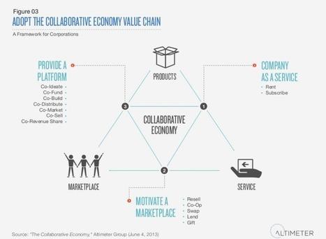 Nouvelle étude sur l'impact à venir de l'économie collaborative | Etude Marketing sur l'implantation d'un site de location d'hébergement à la nuitée dans le Grand Lyon | Scoop.it