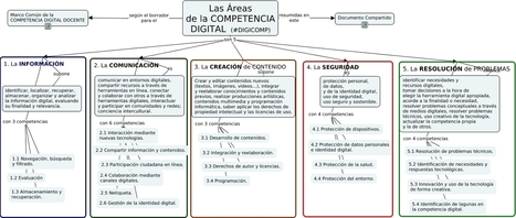 Competencia_Digital_areasycompetencias - cuales son las areas y competencias de la competencia digial | Las TIC y la Educación | Scoop.it