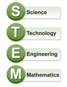 Schools Shift from STEM to STEAM | Edtech PK-12 | Scoop.it
