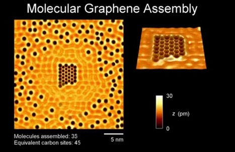 Science Physicists 'design' electrons with unusual properties | Amazing Science | Scoop.it