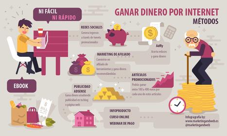 Cómo ganar dinero rápido por Internet; 10 Métodos que sí funcionan | Noticias de Marketing Online - Marketing and Web | Scoop.it