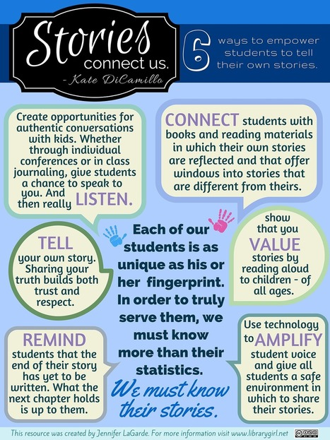 Stories Connect Us: 6 Ways To Empower Your Students To Tell Their Own Stories #KidsDeserveIt | Technology in Education | Scoop.it