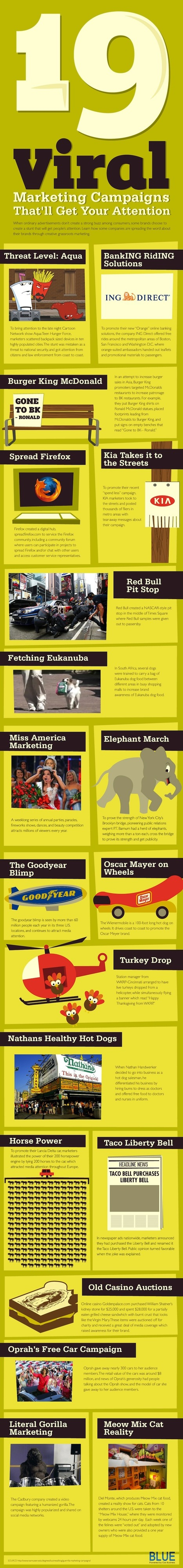 19 Viral Marketing Campaigns to Get Your Company Rocking on Top [Infographic] | All Infographics | Creatives on Marketing & Design | Scoop.it