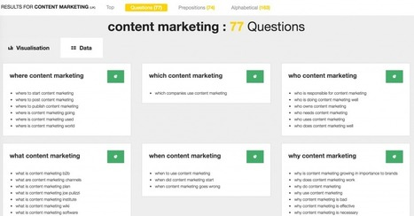 What do content marketers need to know about SEO? | The Perfect Storm Team | Scoop.it