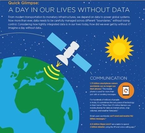 Infographie : un jour sans réseaux sur la planète | Information #Security #InfoSec #CyberSecurity #CyberSécurité #CyberDefence | Scoop.it