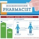 How to become a pharmacist (Infographic) | Capital Campus | Kenya School Report - Career Builder | Scoop.it