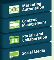 Marketing Technology Insights: The Marketer's Essential Marketing Technology Stack   social media   Scoop.it