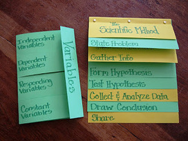 The Inspired Classroom: Scientific Method Foldable | Tech happens! | Scoop.it