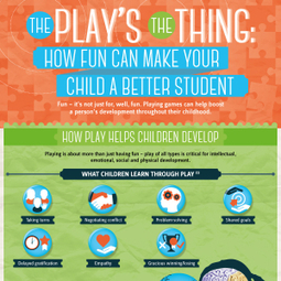 The Play's the Thing: How Fun Can Make Your Child a Better Student - Early Childhood Education Degrees | Kindergarten | Scoop.it