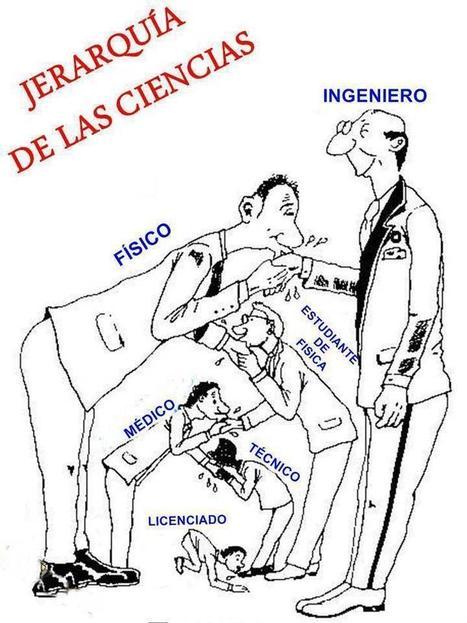 Twitter / Ingeniero_Boss: Jerarquía de las ciencias!! ... | eportafolio Andrés Briones | Scoop.it