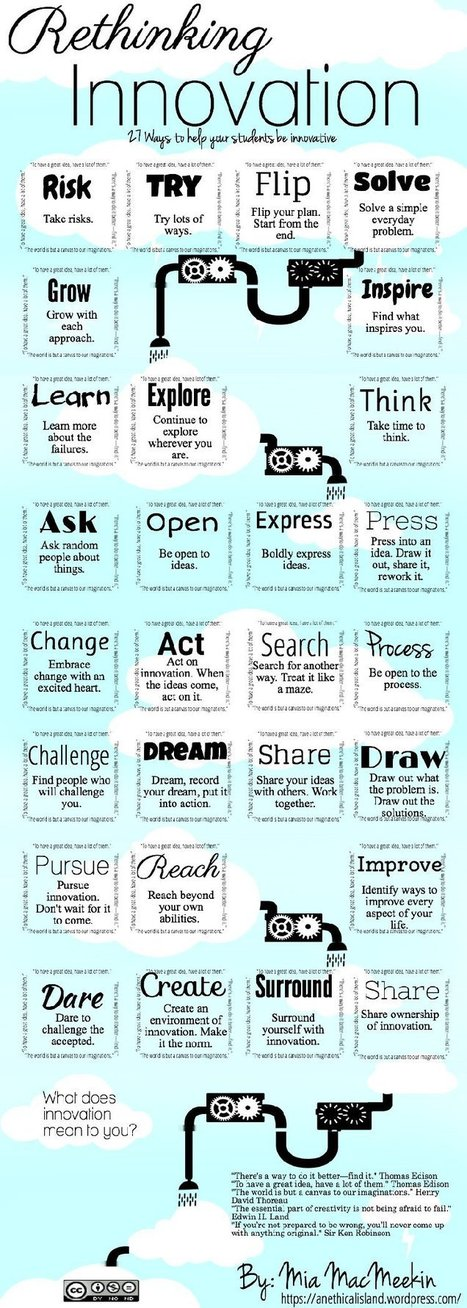 27 Ways to Inspire Students to Innovate | Teacher Librarians Rock | Scoop.it