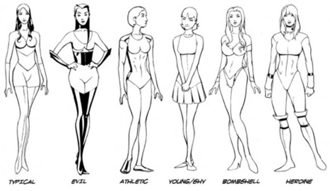 Exaggerated Body Types - Drawing Reference | Drawing References and Resources | Scoop.it