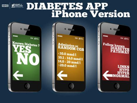 Medical apps fuel healthcare's  future | Digital Media 101 | Scoop.it