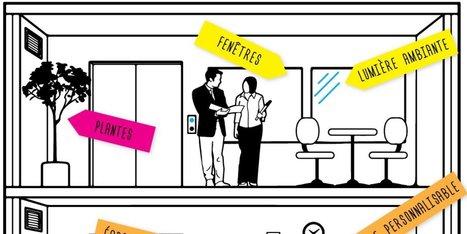 Comment créer l'environnement de travail idéal | Le Management et la qualité de vie au bureau | Scoop.it