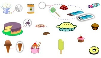 Sweets - French Vocabulary   PASSION FLE   Scoop.it