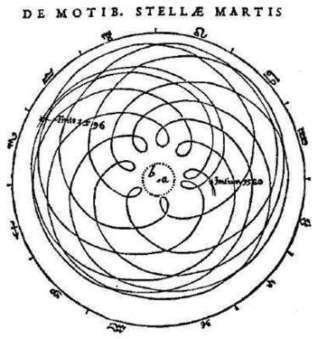 La necesidad de conectarse con el mundo espiritual: planetas ... | web astrologia | Scoop.it