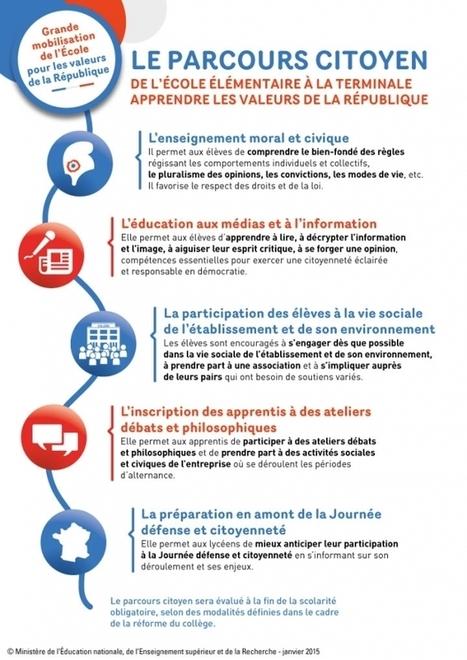 Grande mobilisation de l'École pour les valeurs de la République | Mémo-notes de Melodie68 | Scoop.it