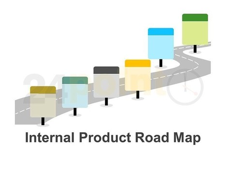 Product Roadmap PowerPoint Template | mobility | Scoop.it