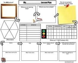 LPM | Impact Assessment Top Tools | Scoop.it
