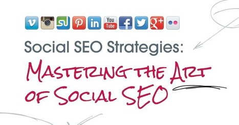 How to Master the Art of Social SEO | Search Engine Journal | Community management | Scoop.it