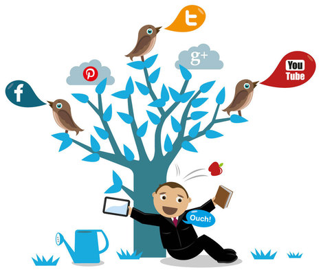How To Create A Social Media Marketing Plan - SA Business Index | Web Agency | Scoop.it