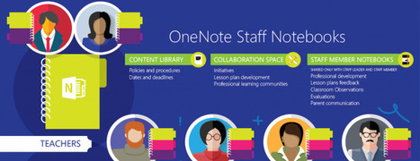 Microsoft launches OneNote Staff Notebook for education | alles voor de mediacoach | Scoop.it