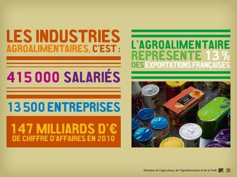 Twitter / Min_Agriculture: [#Infographie] #agroalimentaire ...   Isatiques AGRO   Scoop.it
